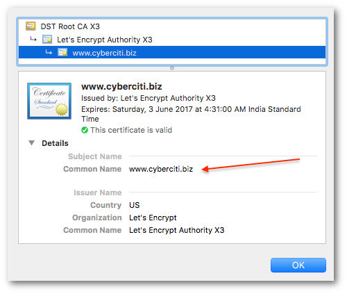 How to get common name (CN) from SSL certificate using openssl