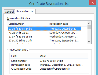 Certificate Revocation in Lync 2013