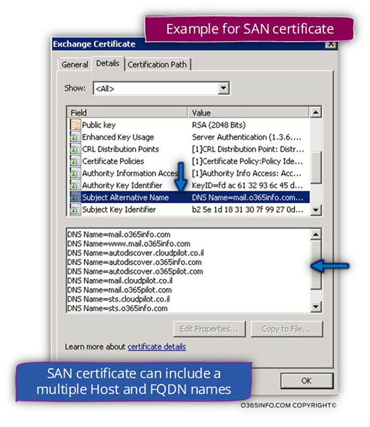 SAN and wildcard certificates what's the difference? OpenSRS