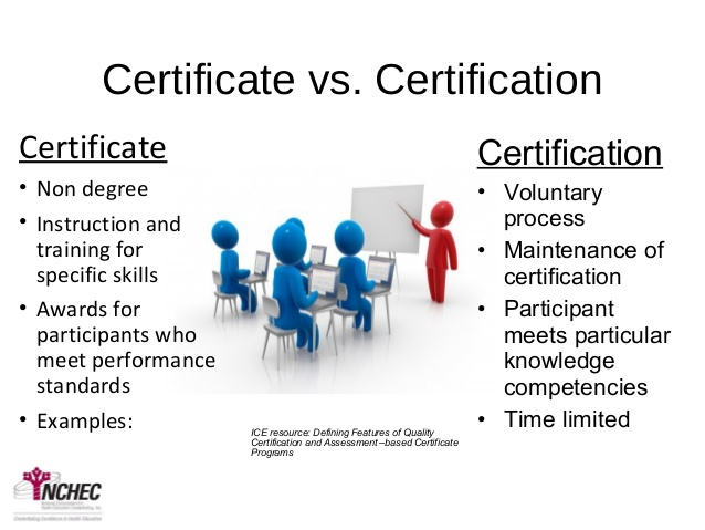 How to Maintain your CHES or MCHES Credentials