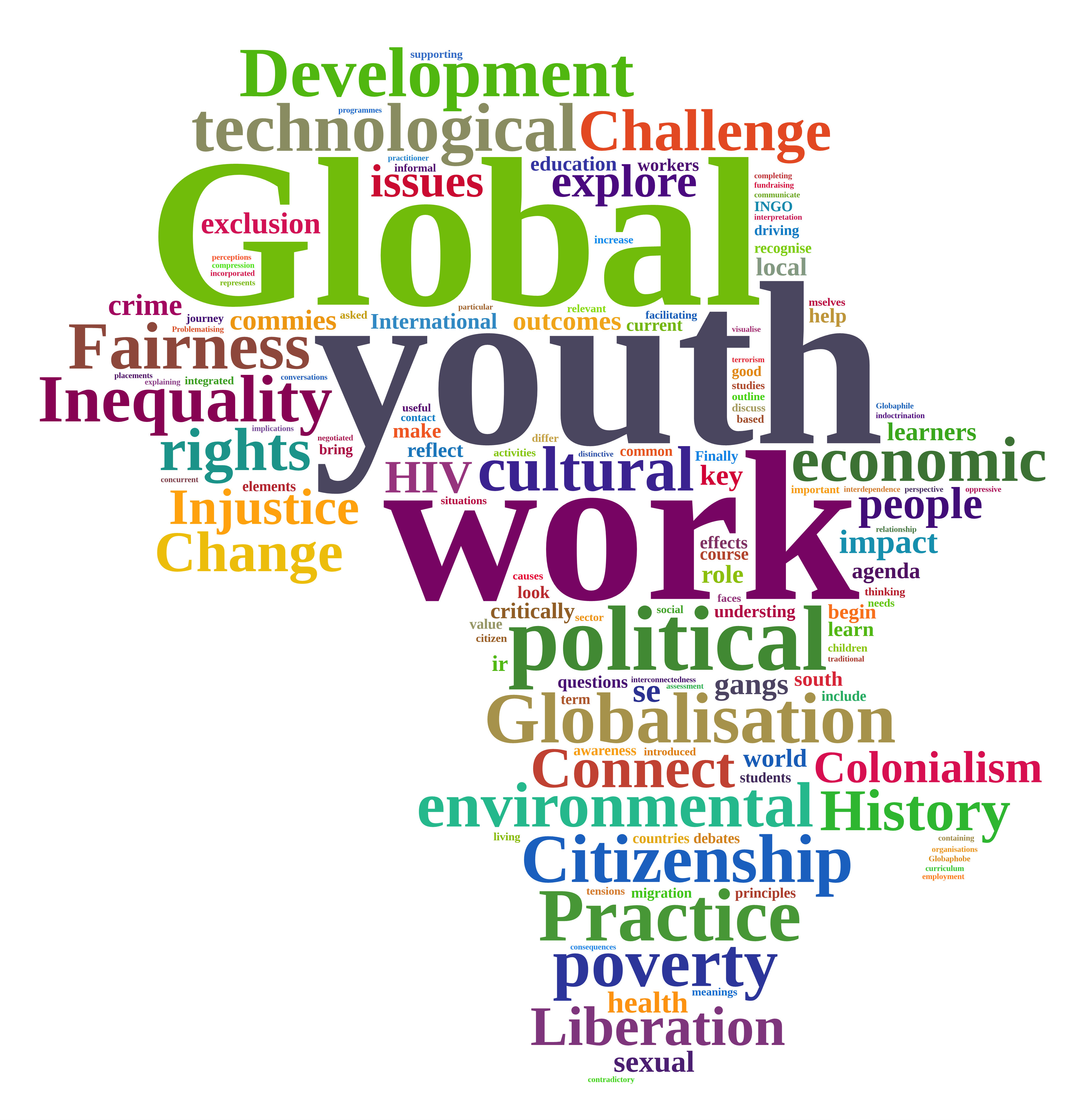 Certificate in Global Youth Work | Y Care International