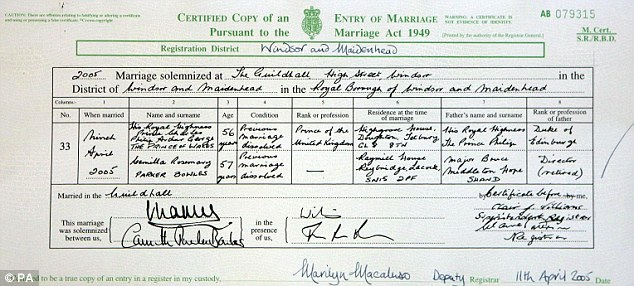 William and Kate: Their 'secret' marriage certificate | Daily Mail