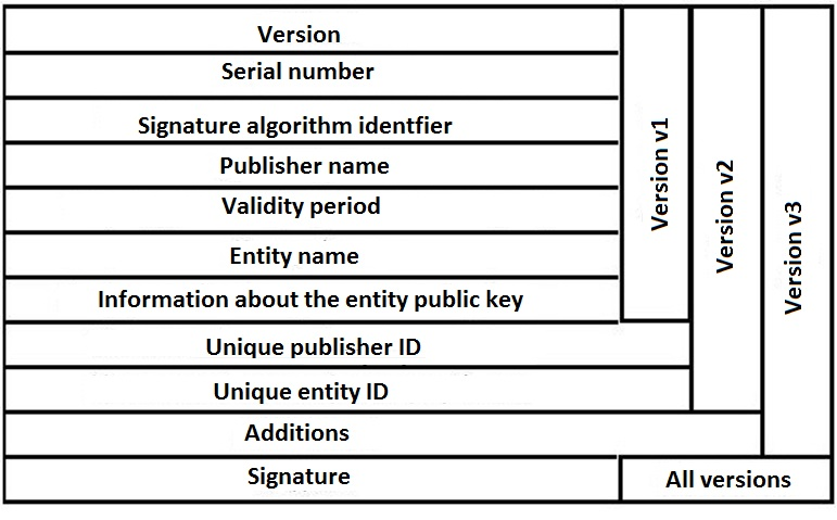 Authentication Applications ppt download